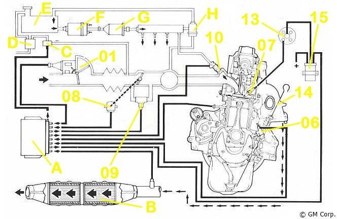 Ascona C Info Seite - 2.0i Motor C20NE